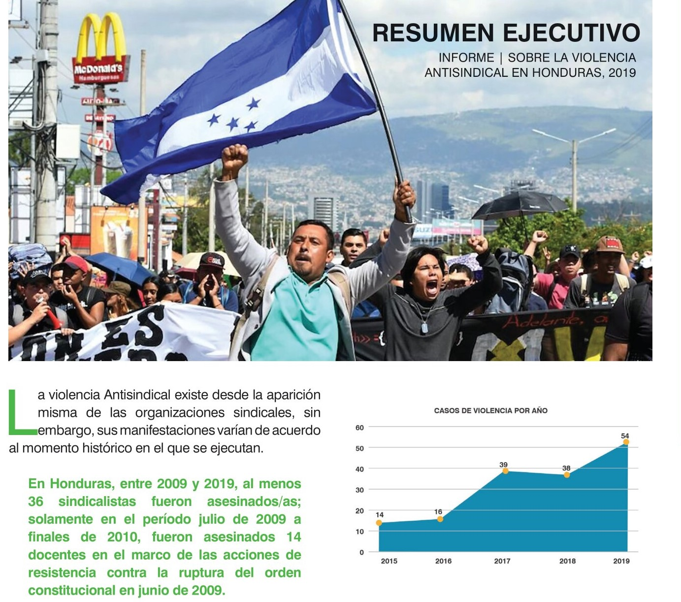 Honduras / Informe de la violencia antisindical
